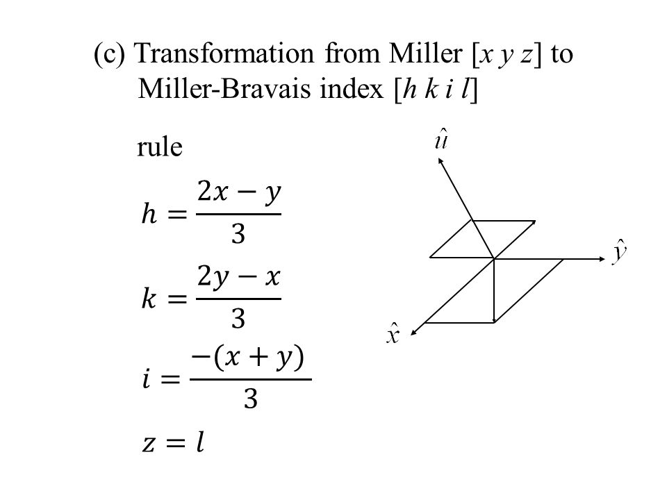 (c) Transformation from Miller [x y z] to